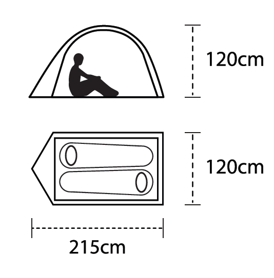 Gipfel Fira 2 size diagram